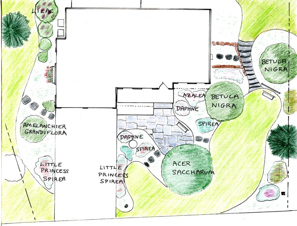 Kim's garden plan