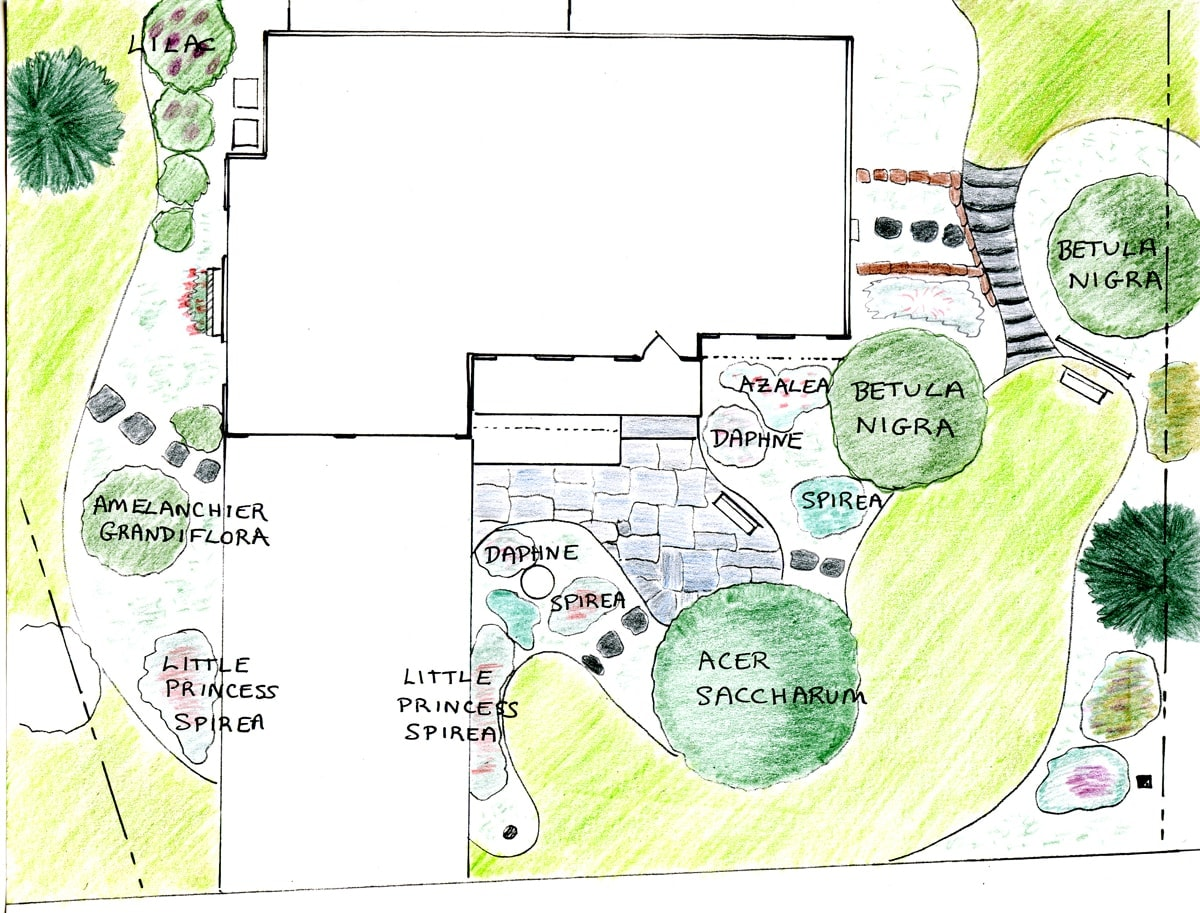 Small group workshop north country reflections for Garden layout design